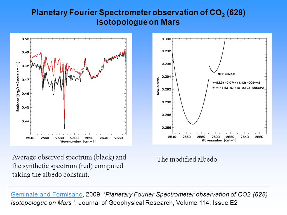 Planetary Fourier Spectrometer observation of CO 2 (628) isotopologue on Mars Geminale and Formisano, 2009, 'Planetary Fourier Spectrometer observation of CO2 (628) isotopologue on Mars ', Journal of Geophysical Research, Volume 114, Issue E2 Average observed spectrum (black) and the synthetic spectrum (red) computed taking the albedo constant.