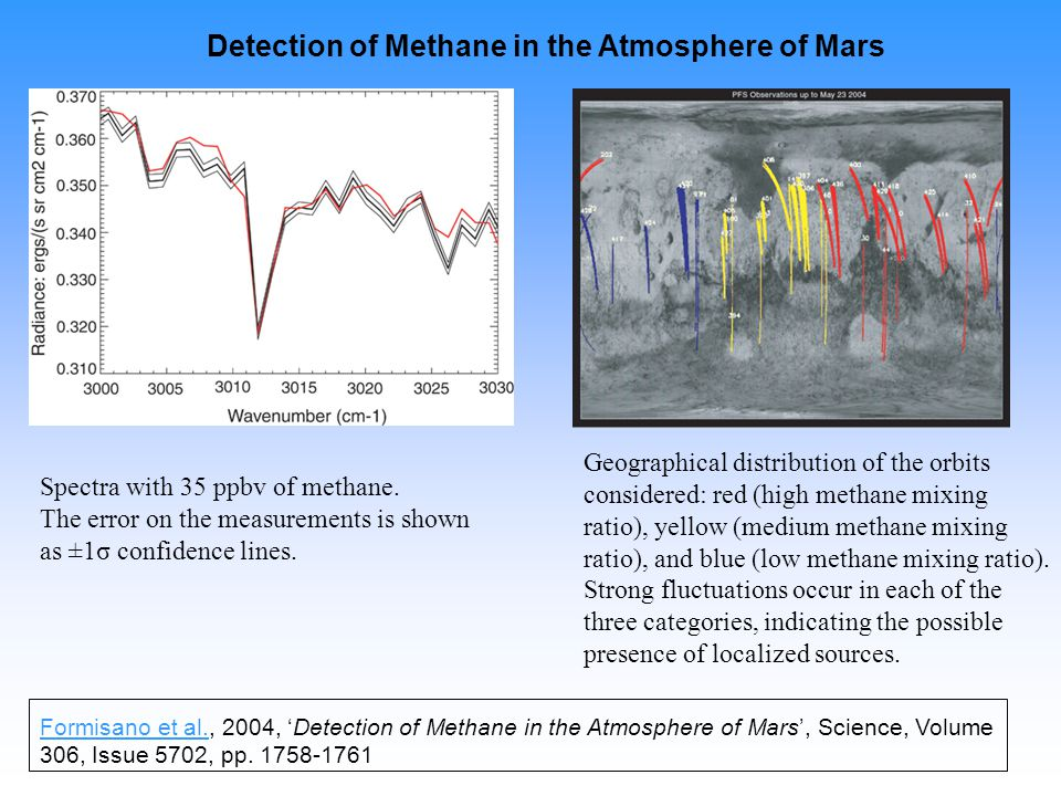 Detection of Methane in the Atmosphere of Mars Spectra with 35 ppbv of methane.