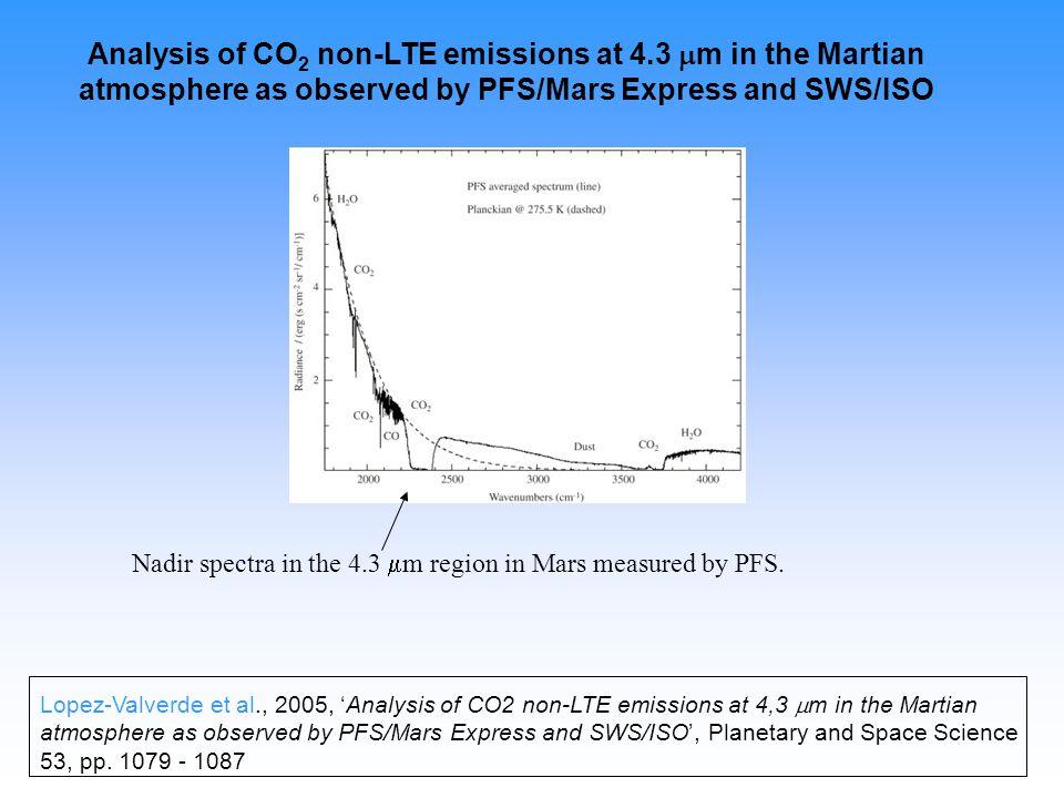 Nadir spectra in the 4.3  m region in Mars measured by PFS.
