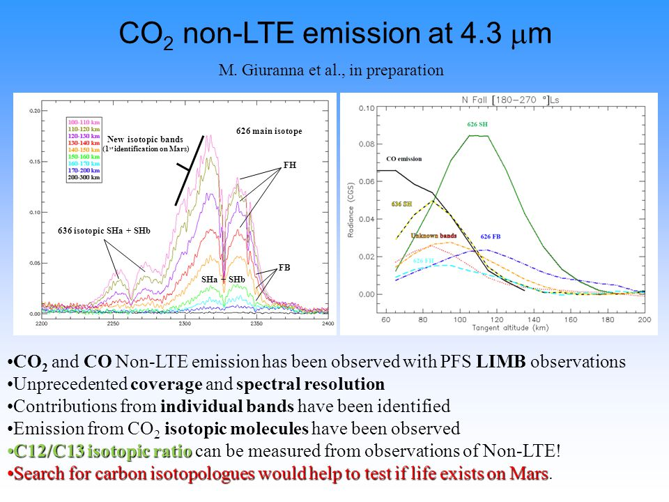 CO 2 non-LTE emission at 4.3  m M.