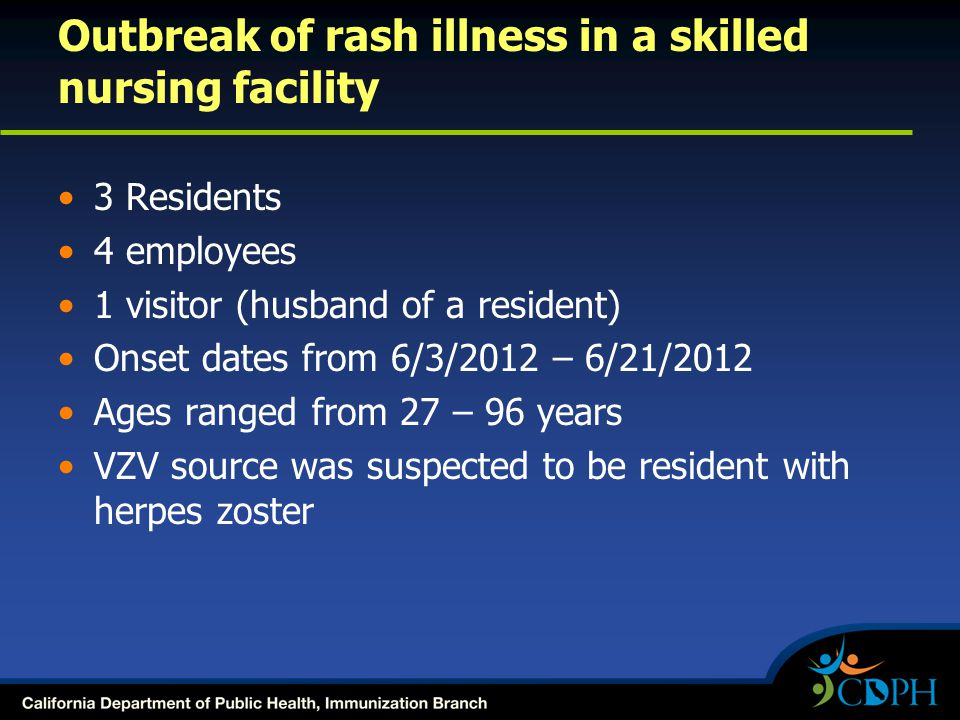 Outbreak of rash illness in a skilled nursing facility 3 Residents 4 employees 1 visitor (husband of a resident) Onset dates from 6/3/2012 – 6/21/2012