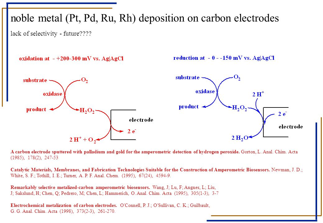 noble metal (Pt, Pd, Ru, Rh) deposition on carbon electrodes lack of selectivity - future???.