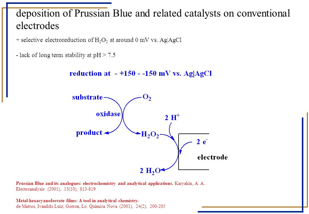 deposition of Prussian Blue and related catalysts on conventional electrodes + selective electroreduction of H 2 O 2 at around 0 mV vs. Ag|AgCl - lack