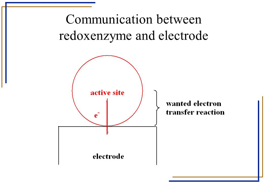 Communication between redoxenzyme and electrode