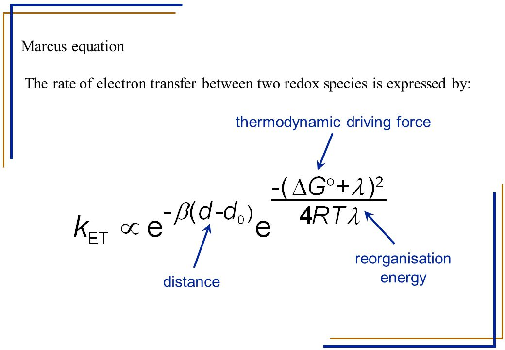Marcus equation The rate of electron transfer between two redox species is expressed by: distance thermodynamic driving force reorganisation energy