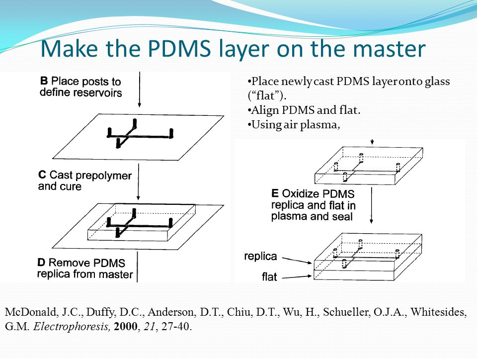Make the PDMS layer on the master McDonald, J.C., Duffy, D.C., Anderson, D.T., Chiu, D.T., Wu, H., Schueller, O.J.A., Whitesides, G.M.