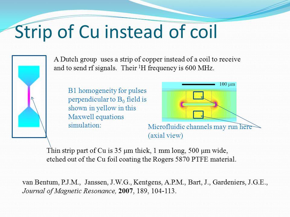 Strip of Cu instead of coil van Bentum, P.J.M., Janssen, J.W.G., Kentgens, A.P.M., Bart, J., Gardeniers, J.G.E., Journal of Magnetic Resonance, 2007, 189, 104-113.