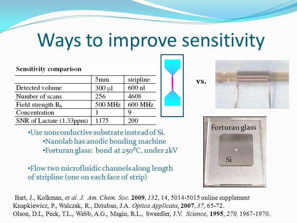 Ways to improve sensitivity Bart, J., Kolkman, et al.