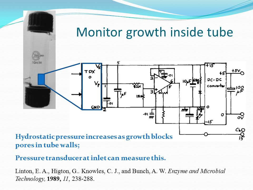 Monitor growth inside tube Linton, E. A., Higton, G.. Knowles, C. J., and Bunch, A. W. Enzyme and Microbial Technology, 1989, 11, 238-288. Hydrostatic
