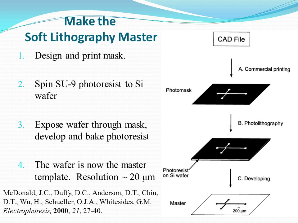 Make the Soft Lithography Master 1. Design and print mask.