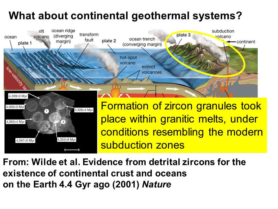 What about continental geothermal systems? From: Wilde et al. Evidence from detrital zircons for the existence of continental crust and oceans on the
