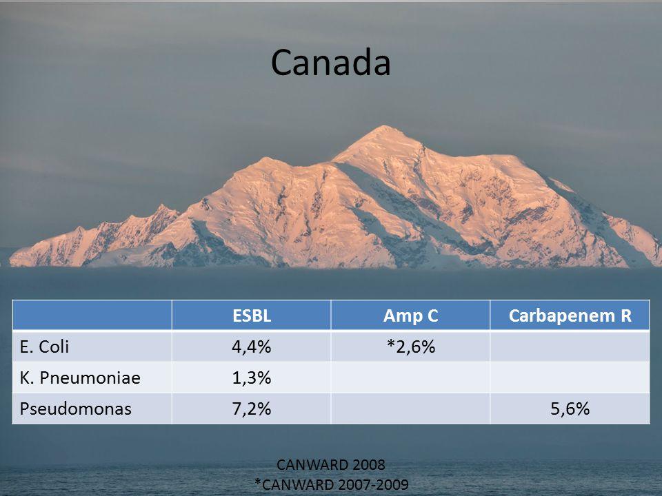 Canada ESBLAmp CCarbapenem R E. Coli4,4%*2,6% K. Pneumoniae1,3% Pseudomonas7,2%5,6% CANWARD 2008 *CANWARD 2007-2009