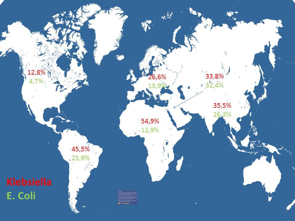 Klebsiella E. Coli 12,8% 4,7% 26,6% 13,9% 35,5% 26,3% 45,5% 25,9% 33,8% 32,4% 54,9% 12,9%