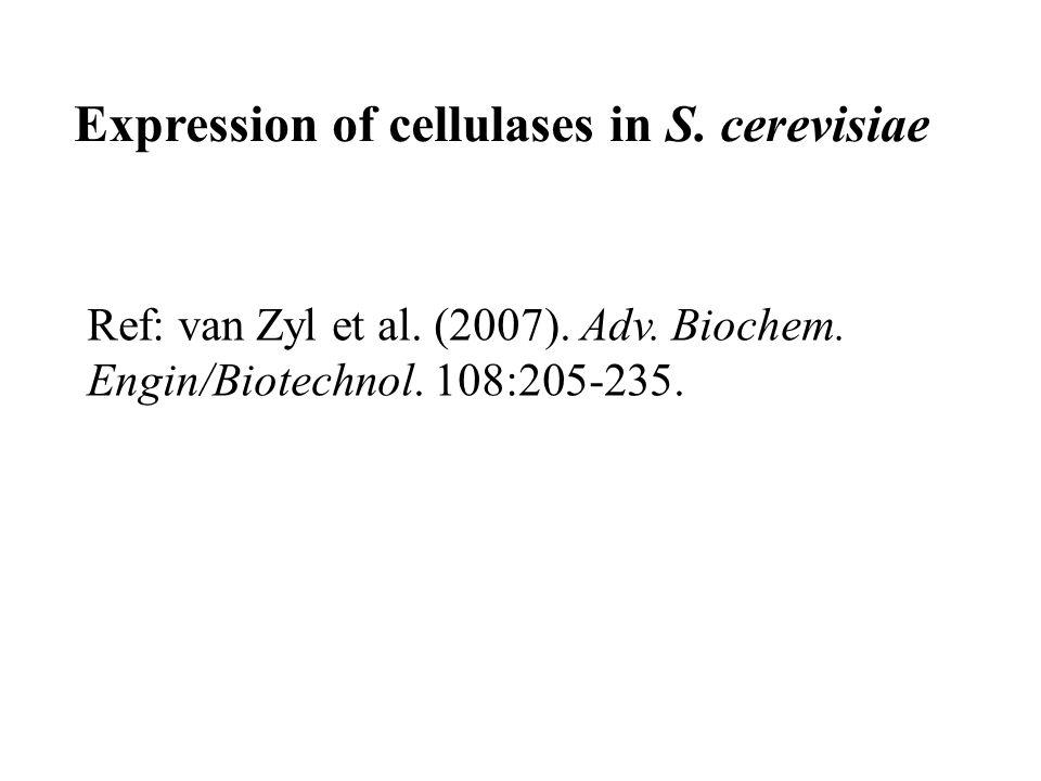 Expression of cellulases in S. cerevisiae Ref: van Zyl et al. (2007). Adv. Biochem. Engin/Biotechnol. 108:205-235.