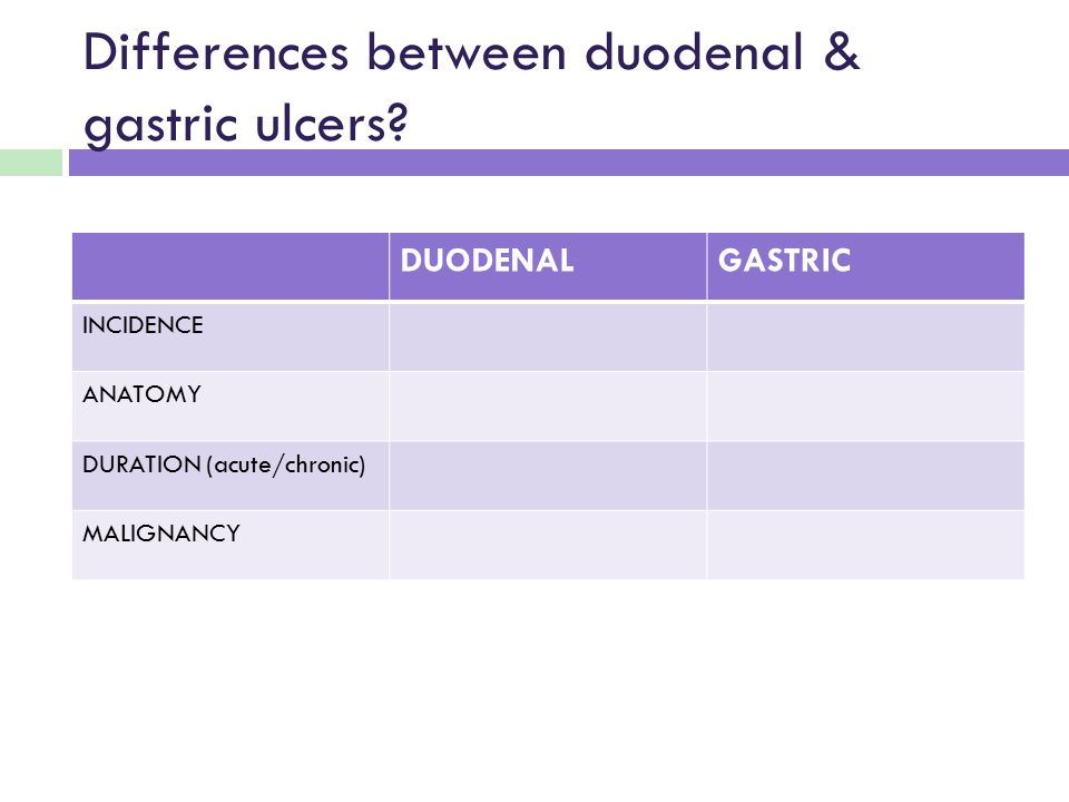 Differences between duodenal & gastric ulcers.