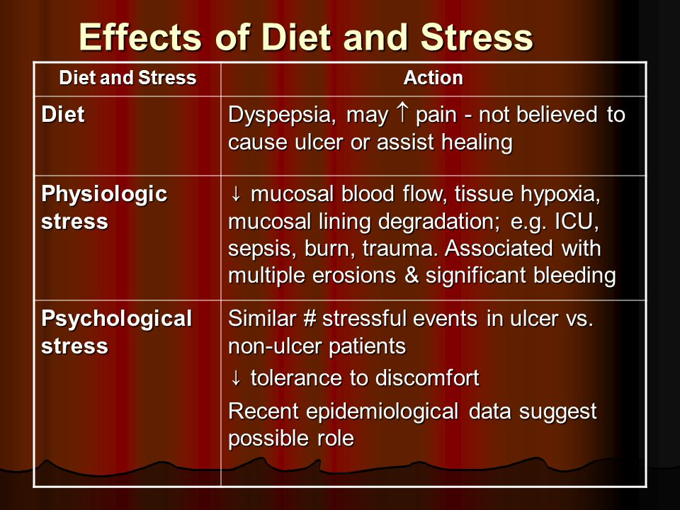 Effects of Diet and Stress Diet and Stress Action Diet Dyspepsia, may  pain - not believed to cause ulcer or assist healing Physiologic stress ↓ mucosal blood flow, tissue hypoxia, mucosal lining degradation; e.g.