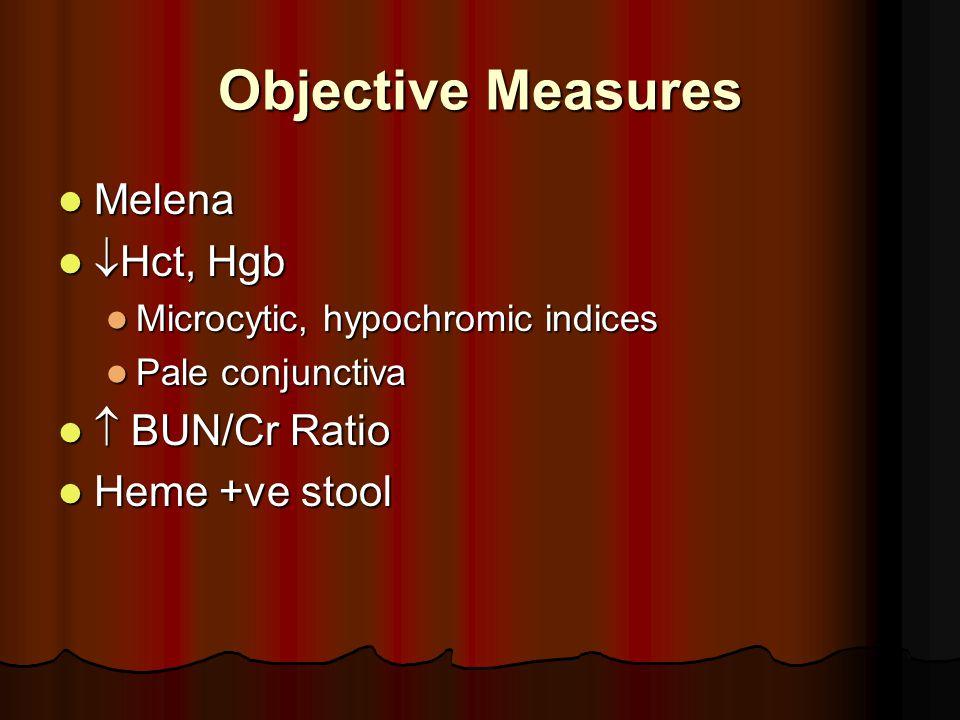 Objective Measures Melena Melena  Hct, Hgb  Hct, Hgb Microcytic, hypochromic indices Microcytic, hypochromic indices Pale conjunctiva Pale conjunctiva  BUN/Cr Ratio  BUN/Cr Ratio Heme +ve stool Heme +ve stool