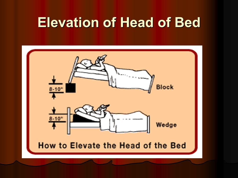 Elevation of Head of Bed