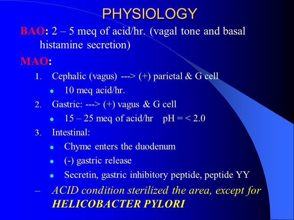 PHYSIOLOGY BAO: 2 – 5 meq of acid/hr.(vagal tone and basal histamine secretion) MAO: 1.
