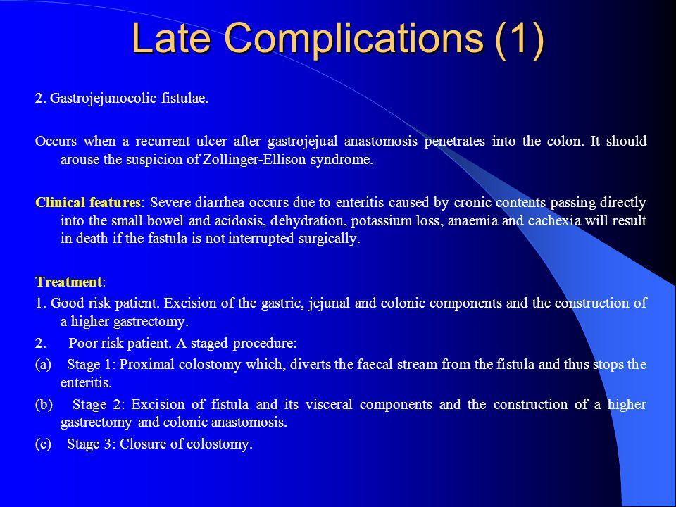 Late Complications (1) 2.Gastrojejunocolic fistulae.