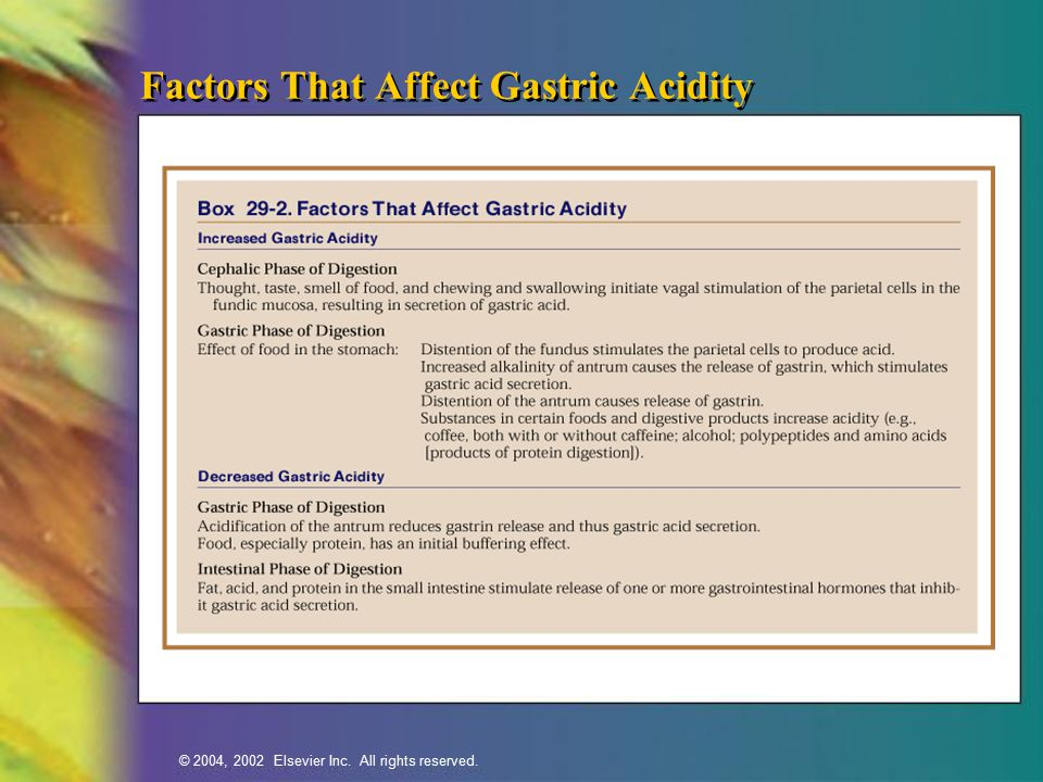 © 2004, 2002 Elsevier Inc. All rights reserved. Factors That Affect Gastric Acidity