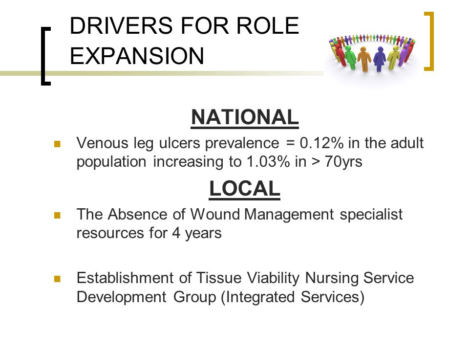 DRIVERS FOR ROLE EXPANSION NATIONAL Venous leg ulcers prevalence = 0.12% in the adult population increasing to 1.03% in > 70yrs LOCAL The Absence of W