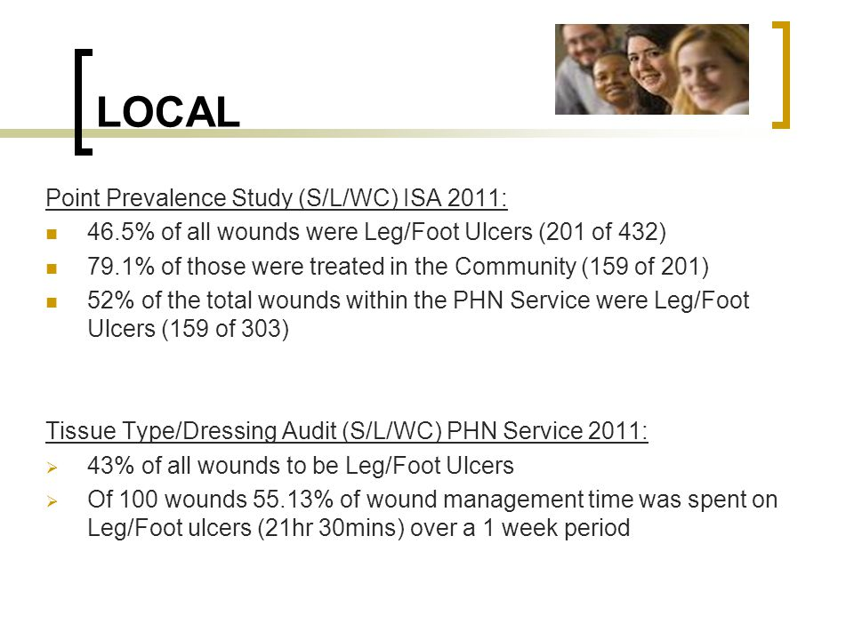 LOCAL Point Prevalence Study (S/L/WC) ISA 2011: 46.5% of all wounds were Leg/Foot Ulcers (201 of 432) 79.1% of those were treated in the Community (15