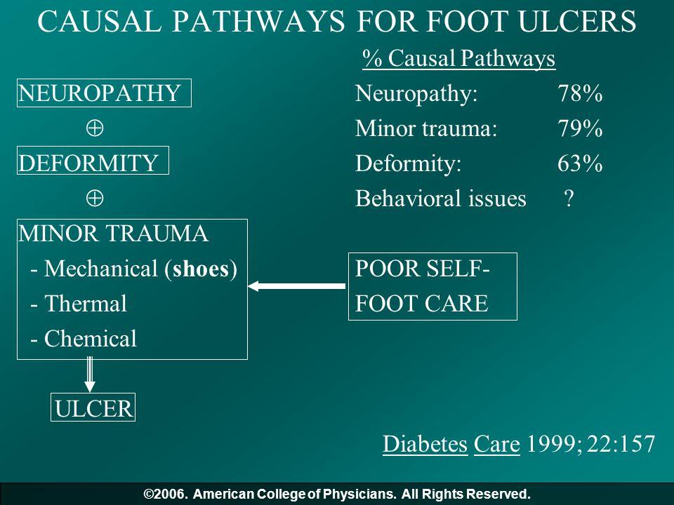 CAUSAL PATHWAYS FOR FOOT ULCERS % Causal Pathways NEUROPATHYNeuropathy: 78%  Minor trauma:79% DEFORMITYDeformity:63%  Behavioral issues ? MINOR TRAU