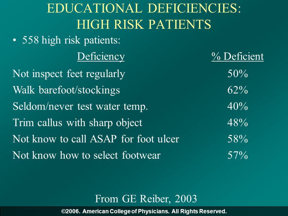 EDUCATIONAL DEFICIENCIES: HIGH RISK PATIENTS 558 high risk patients: Deficiency% Deficient Not inspect feet regularly50% Walk barefoot/stockings62% Se