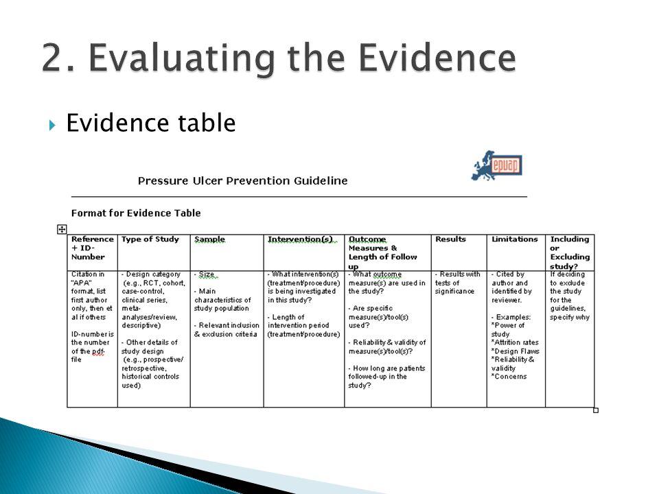  Evidence table