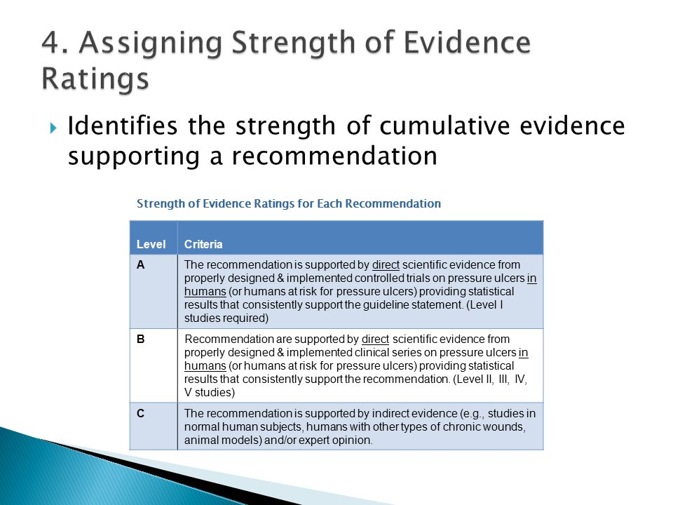  Identifies the strength of cumulative evidence supporting a recommendation Strength of Evidence Ratings for Each Recommendation LevelCriteria AThe recommendation is supported by direct scientific evidence from properly designed & implemented controlled trials on pressure ulcers in humans (or humans at risk for pressure ulcers) providing statistical results that consistently support the guideline statement.