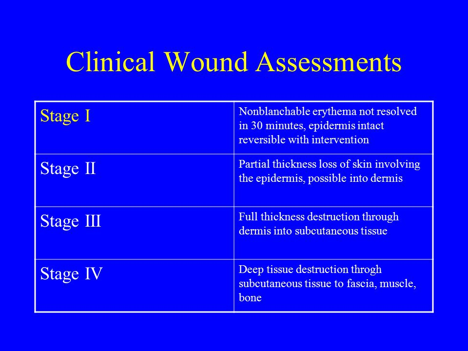 Clinical Wound Assessments Stage I Nonblanchable erythema not resolved in 30 minutes, epidermis intact reversible with intervention Stage II Partial thickness loss of skin involving the epidermis, possible into dermis Stage III Full thickness destruction through dermis into subcutaneous tissue Stage IV Deep tissue destruction throgh subcutaneous tissue to fascia, muscle, bone