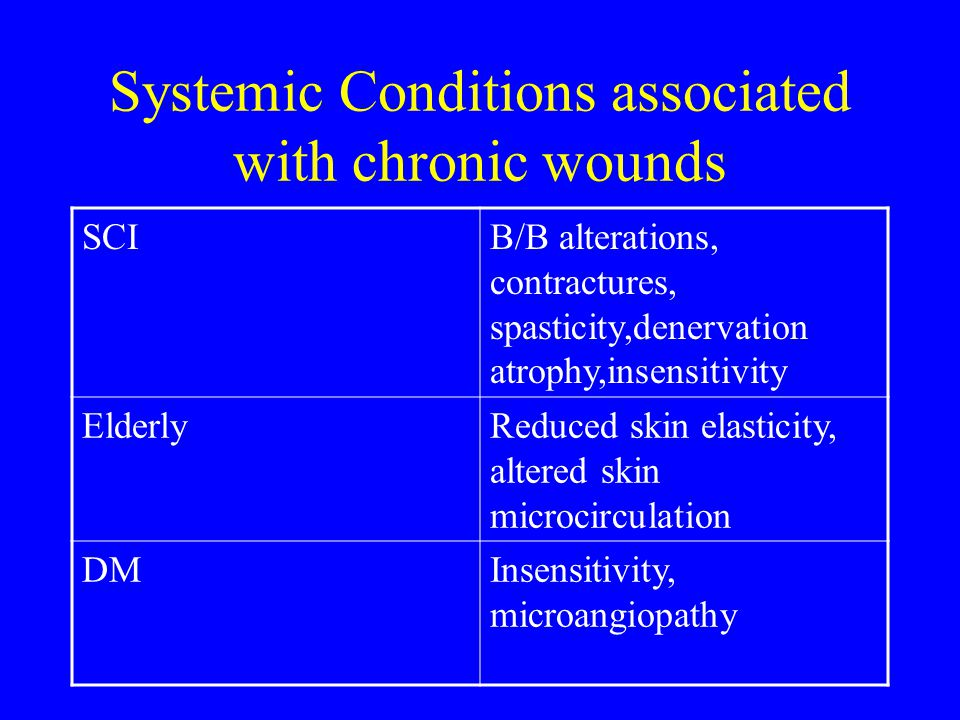 Systemic Conditions associated with chronic wounds SCIB/B alterations, contractures, spasticity,denervation atrophy,insensitivity ElderlyReduced skin elasticity, altered skin microcirculation DMInsensitivity, microangiopathy