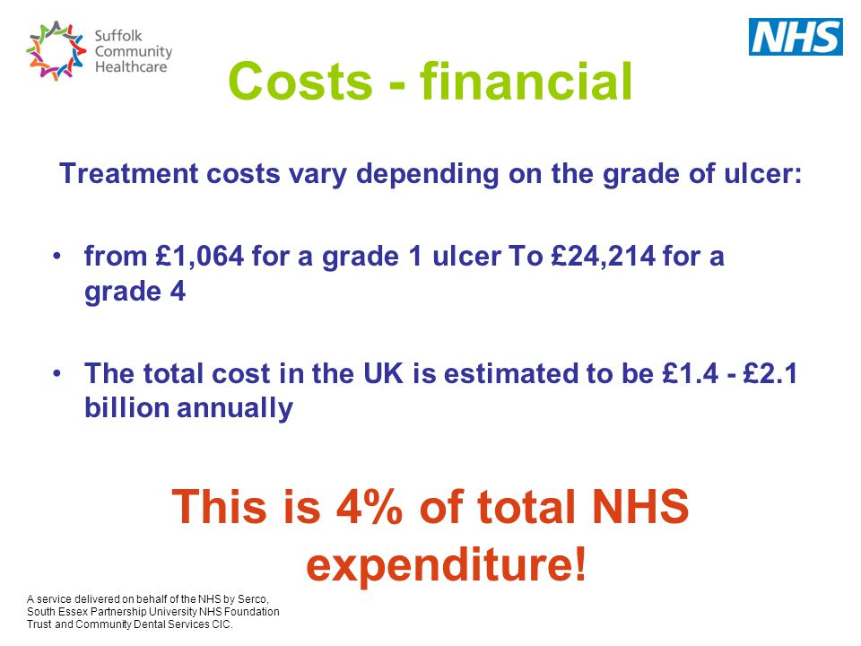 Costs - financial Treatment costs vary depending on the grade of ulcer: from £1,064 for a grade 1 ulcer To £24,214 for a grade 4 The total cost in the UK is estimated to be £1.4 - £2.1 billion annually This is 4% of total NHS expenditure.
