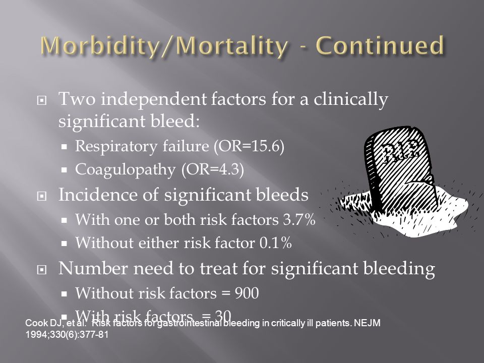  Two independent factors for a clinically significant bleed:  Respiratory failure (OR=15.6)  Coagulopathy (OR=4.3)  Incidence of significant bleeds  With one or both risk factors 3.7%  Without either risk factor 0.1%  Number need to treat for significant bleeding  Without risk factors = 900  With risk factors = 30 Cook DJ, et al.