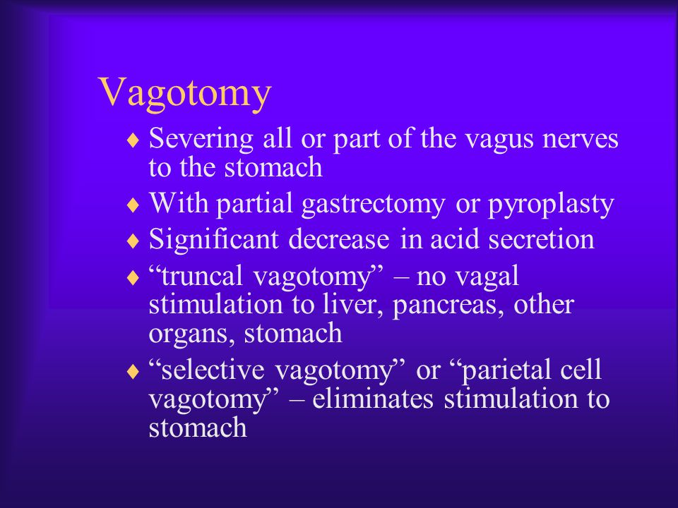 Vagotomy  Severing all or part of the vagus nerves to the stomach  With partial gastrectomy or pyroplasty  Significant decrease in acid secretion 