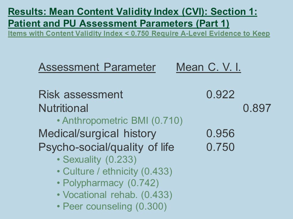 Results: Mean Content Validity Index (CVI): Section 1: Patient and PU Assessment Parameters (Part 1) Items with Content Validity Index < 0.750 Require A-Level Evidence to Keep Assessment Parameter Mean C.