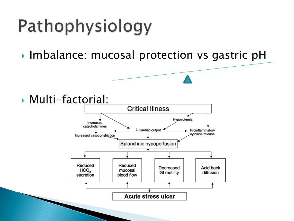 Range depends on depth of ulcer Superficial: Asymptomatic Deep: Haemorrhage (Haematemesis /Melena)