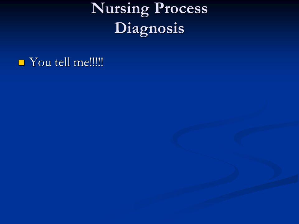 Nursing Process Diagnosis You tell me!!!!! You tell me!!!!!