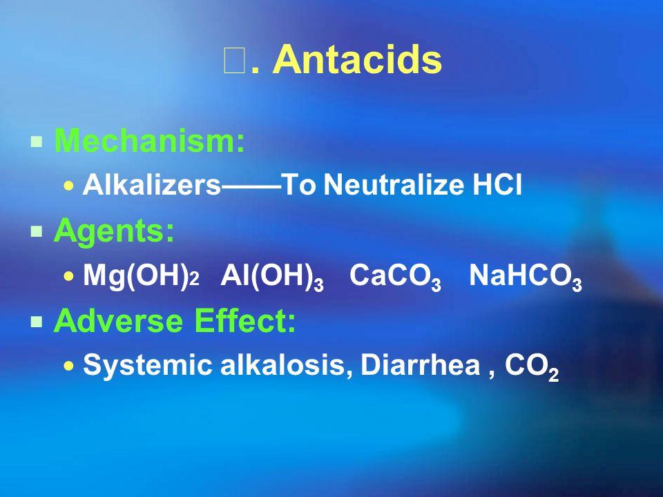 Ⅳ.Anti-Hp Drugs  90% DU,70% GU --- Helicobacter pylori (G - ) 1.