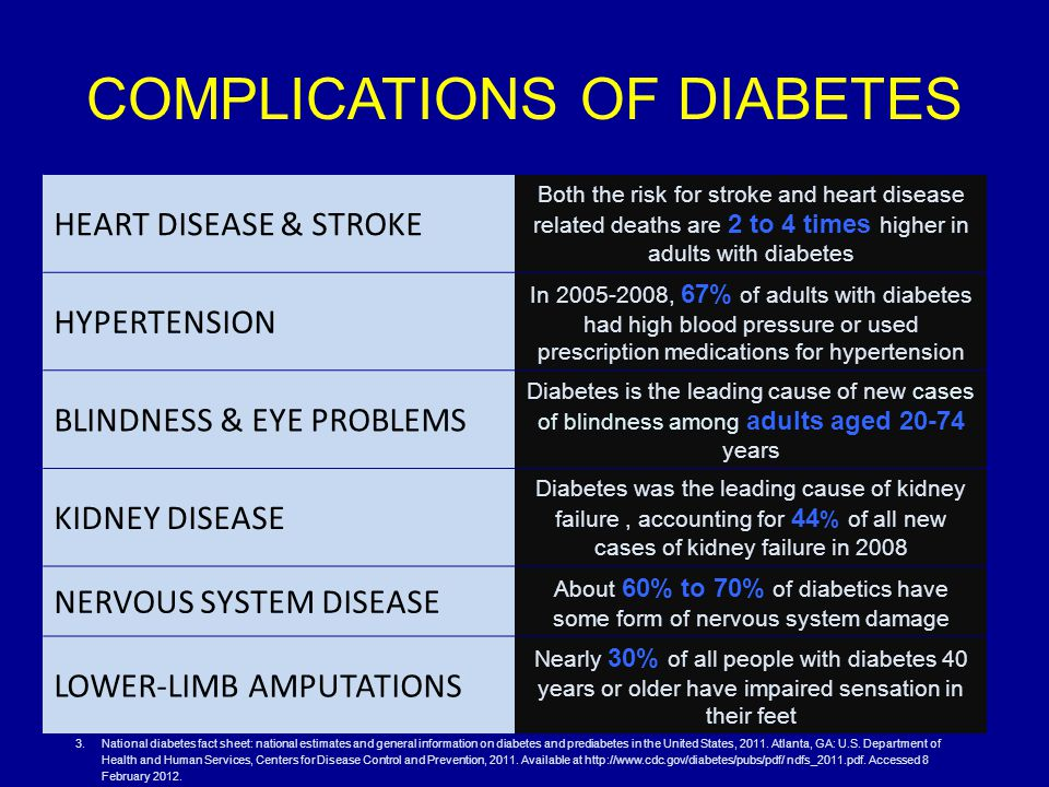 COMPLICATIONS OF DIABETES HEART DISEASE & STROKE Both the risk for stroke and heart disease related deaths are 2 to 4 times higher in adults with diabetes HYPERTENSION In 2005-2008, 67% of adults with diabetes had high blood pressure or used prescription medications for hypertension BLINDNESS & EYE PROBLEMS Diabetes is the leading cause of new cases of blindness among adults aged 20-74 years KIDNEY DISEASE Diabetes was the leading cause of kidney failure, accounting for 44 % of all new cases of kidney failure in 2008 NERVOUS SYSTEM DISEASE About 60% to 70% of diabetics have some form of nervous system damage LOWER-LIMB AMPUTATIONS Nearly 30% of all people with diabetes 40 years or older have impaired sensation in their feet 3.National diabetes fact sheet: national estimates and general information on diabetes and prediabetes in the United States, 2011.
