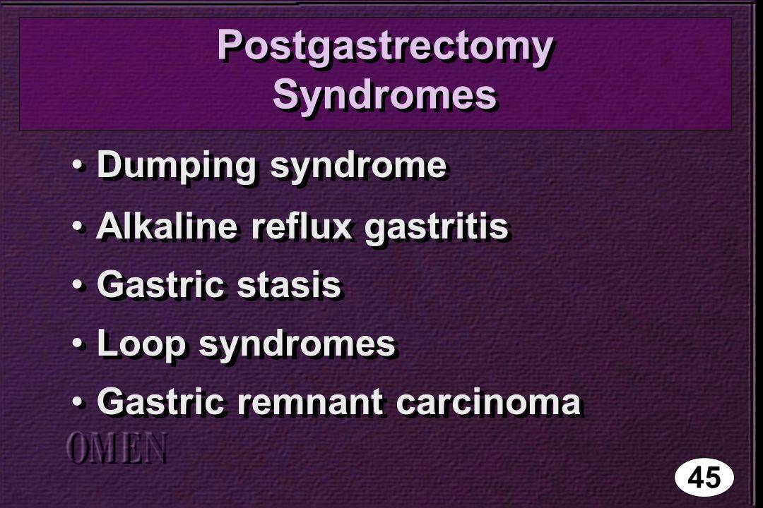Postgastrectomy Syndromes Dumping syndrome Alkaline reflux gastritis Gastric stasis Loop syndromes Gastric remnant carcinoma Dumping syndrome Alkaline