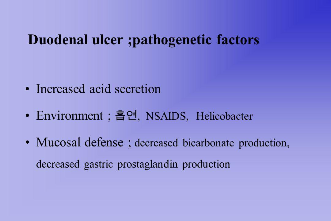 Gastric Ulcer : emergency operation Bleeding gastric ulcer Perforated gastric ulcer