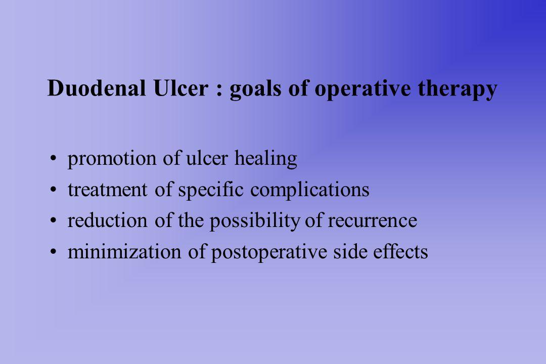 Duodenal Ulcer : operative procedures Truncal vagotomy and drainage Truncal vagotomy and antrectomy Parietal cell vagotomy Alternative methods