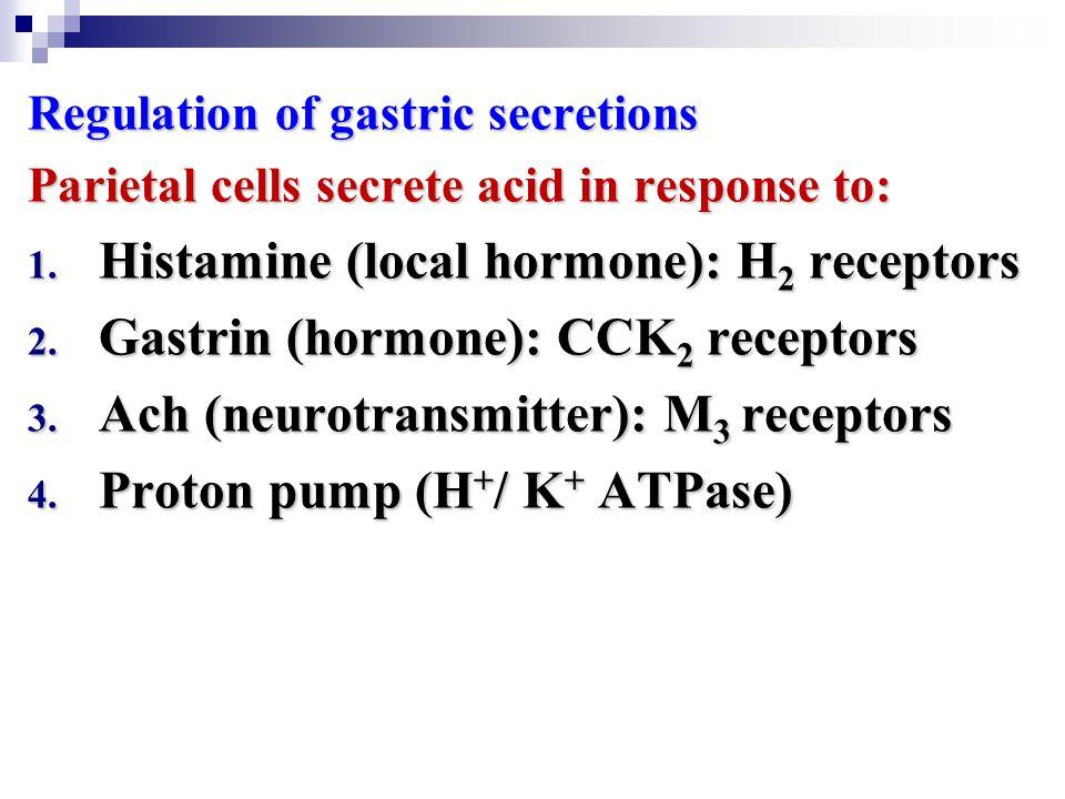 Regulation of gastric secretions Parietal cells secrete acid in response to: 1. Histamine (local hormone): H 2 receptors 2. Gastrin (hormone): CCK 2 r