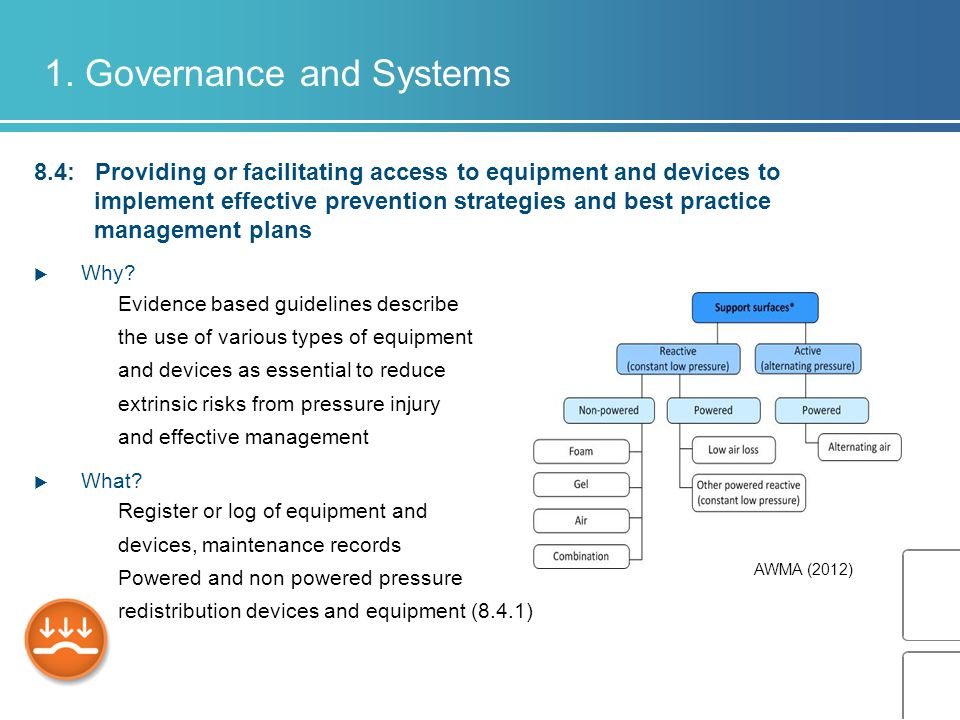 1. Governance and Systems 8.4: Providing or facilitating access to equipment and devices to implement effective prevention strategies and best practic