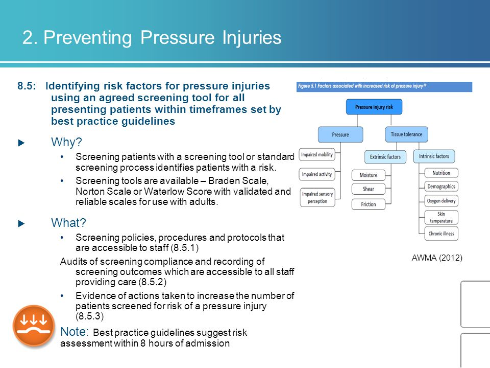 2. Preventing Pressure Injuries 8.5: Identifying risk factors for pressure injuries using an agreed screening tool for all presenting patients within