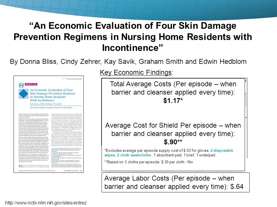 """""""An Economic Evaluation of Four Skin Damage Prevention Regimens in Nursing Home Residents with Incontinence"""" By Donna Bliss, Cindy Zehrer, Kay Savik,"""