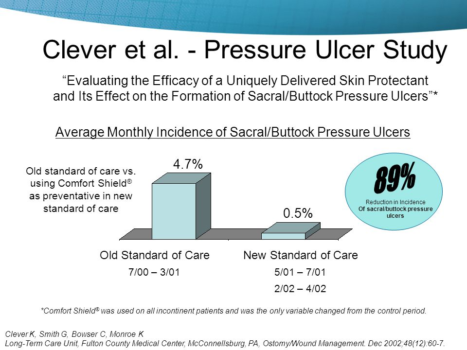 """""""Evaluating the Efficacy of a Uniquely Delivered Skin Protectant and Its Effect on the Formation of Sacral/Buttock Pressure Ulcers""""* *Comfort Shield ®"""