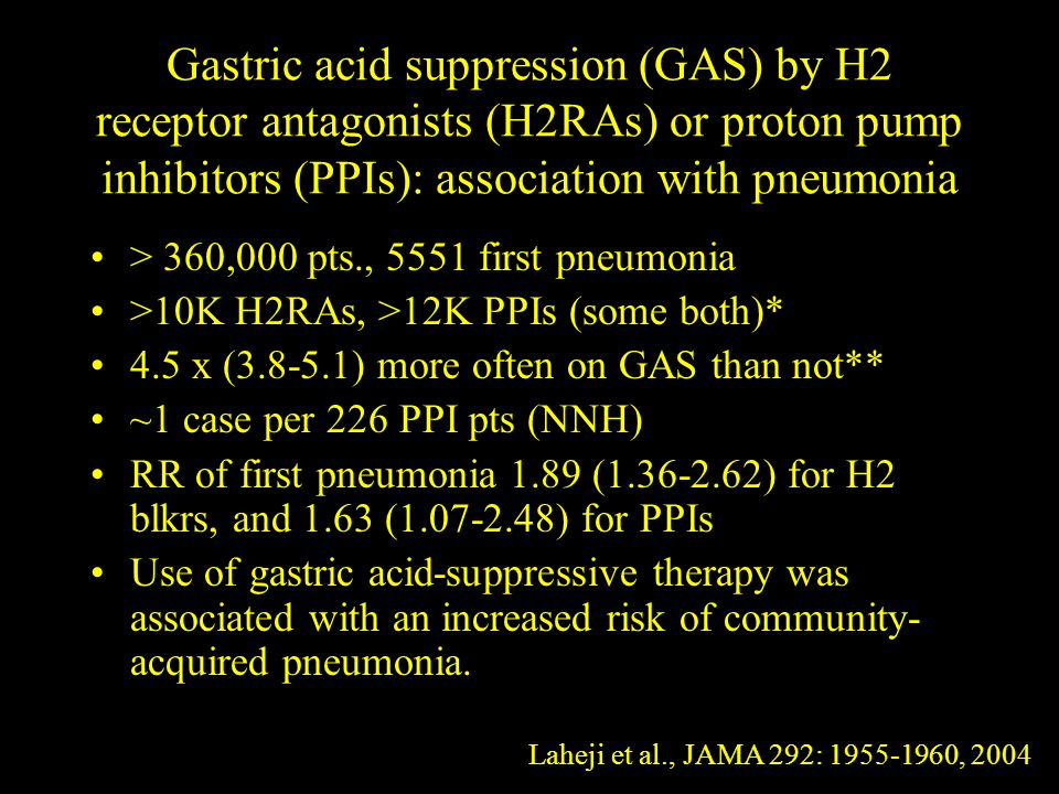 Gastric acid suppression (GAS) by H2 receptor antagonists (H2RAs) or proton pump inhibitors (PPIs): association with pneumonia > 360,000 pts., 5551 first pneumonia >10K H2RAs, >12K PPIs (some both)* 4.5 x (3.8-5.1) more often on GAS than not** ~1 case per 226 PPI pts (NNH) RR of first pneumonia 1.89 (1.36-2.62) for H2 blkrs, and 1.63 (1.07-2.48) for PPIs Use of gastric acid-suppressive therapy was associated with an increased risk of community- acquired pneumonia.